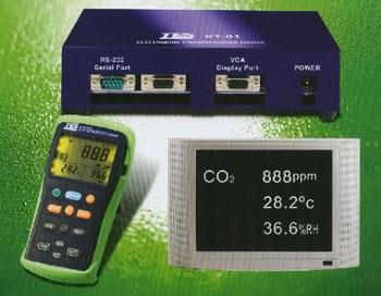 VT-01 LCD面板显示转换器