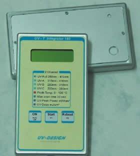 UV-int160能量计